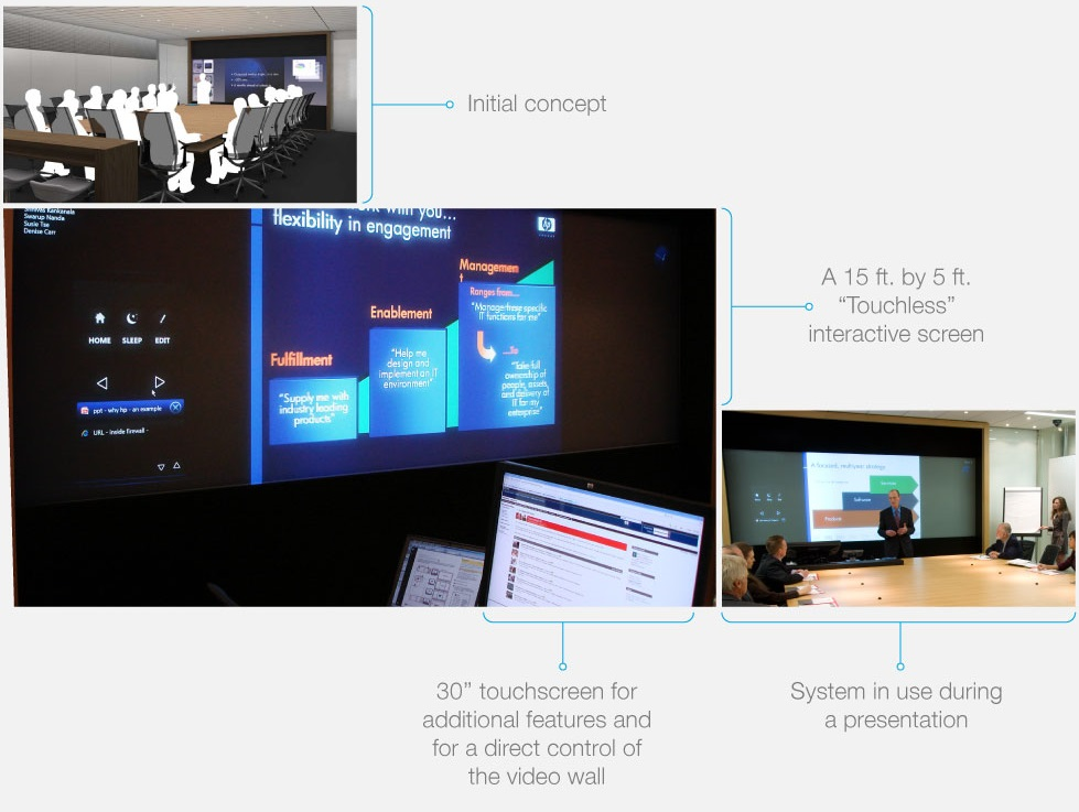 Conference room with interactive video wall