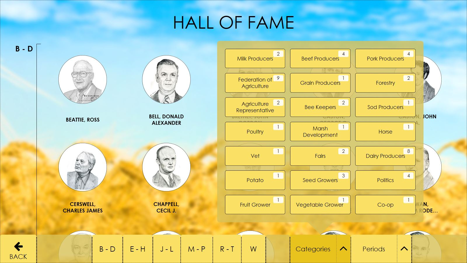 Interactive Hall of fame application
